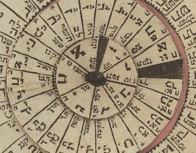 Wheel with Hebrew months, festivals, entirely in Hebrew