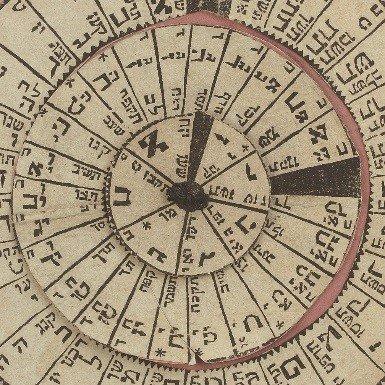Wheel with Hebrew months, festivals, entirely in Hebrew