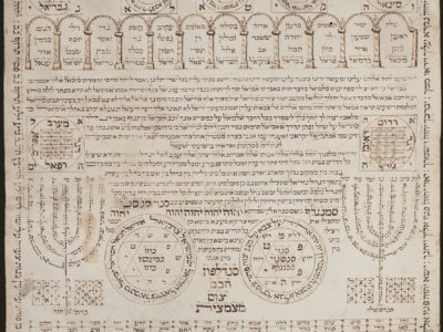 a photograph of parchment inscribed with Kabbalistic writings in Hebrew